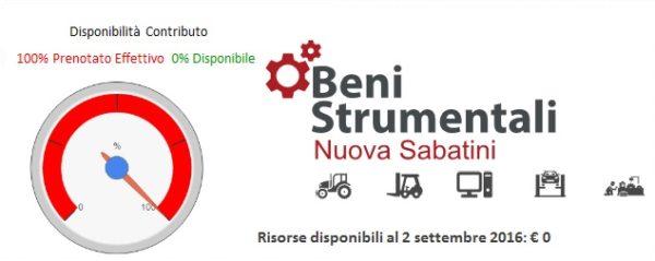 Sabatini Ter (Nuova Sabatini): chiusura sportello presentazione domande di contributo - avviso del 02 09 2016