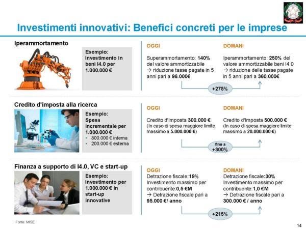 Legge di Bilancio 2017 (anticipazioni) - Industria 4.0: Il modello italiano