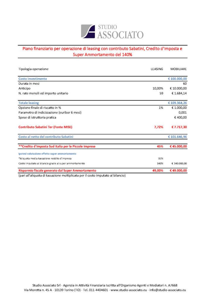 Leasing con Sabatini - Credito d'Imposta e Super Ammortamento