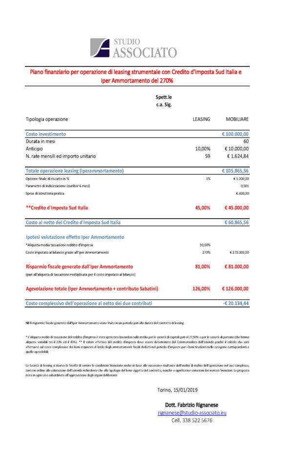 Acquisto Beni Strumentali nuovi (Sud Italia): Leasing con Credito d'Imposta ed Iperammortamento - azzeramento dei costi di investimento